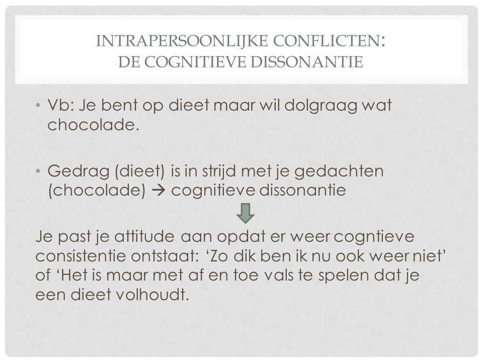 Intrapersoonlijke conflicten: de cognitieve dissonantie