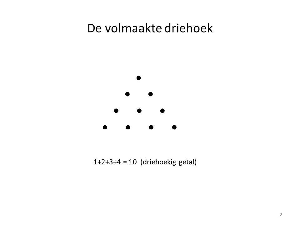 De volmaakte driehoek • • • • • • • • • • 1+2+3+4 = 10 (driehoekig getal)