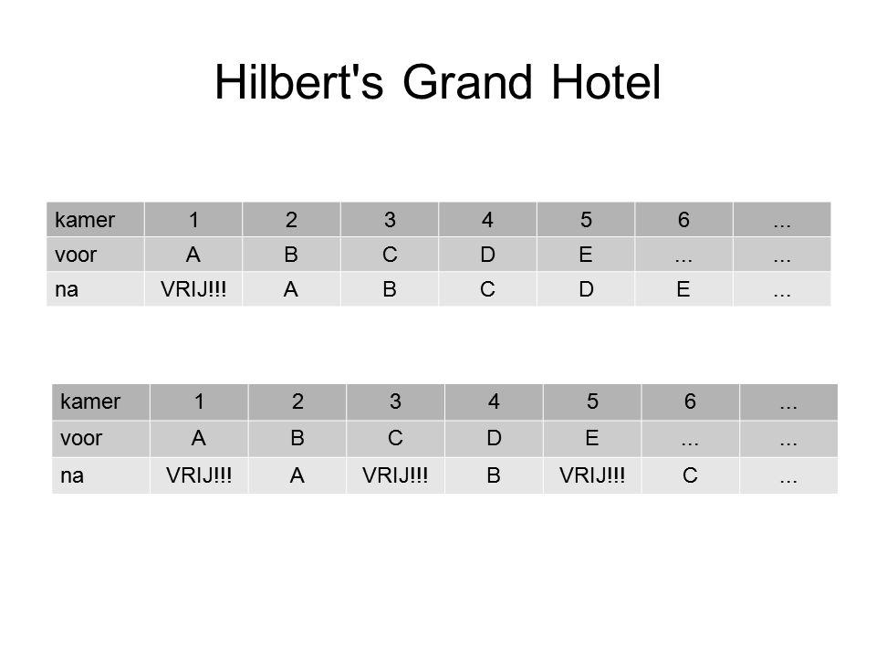 Hilbert s Grand Hotel kamer 1 2 3 4 5 6 ... voor A B C D E na VRIJ!!!
