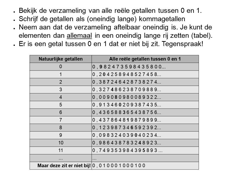 Alle reële getallen tussen 0 en 1
