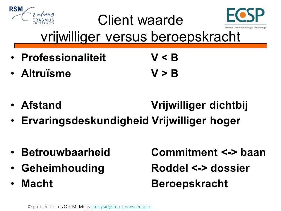 Client waarde vrijwilliger versus beroepskracht