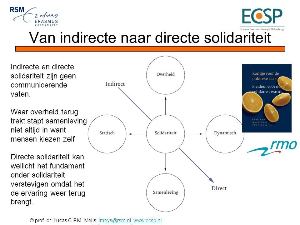 Van indirecte naar directe solidariteit