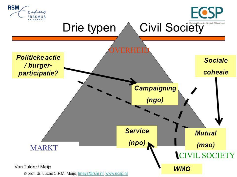 Drie typen Civil Society