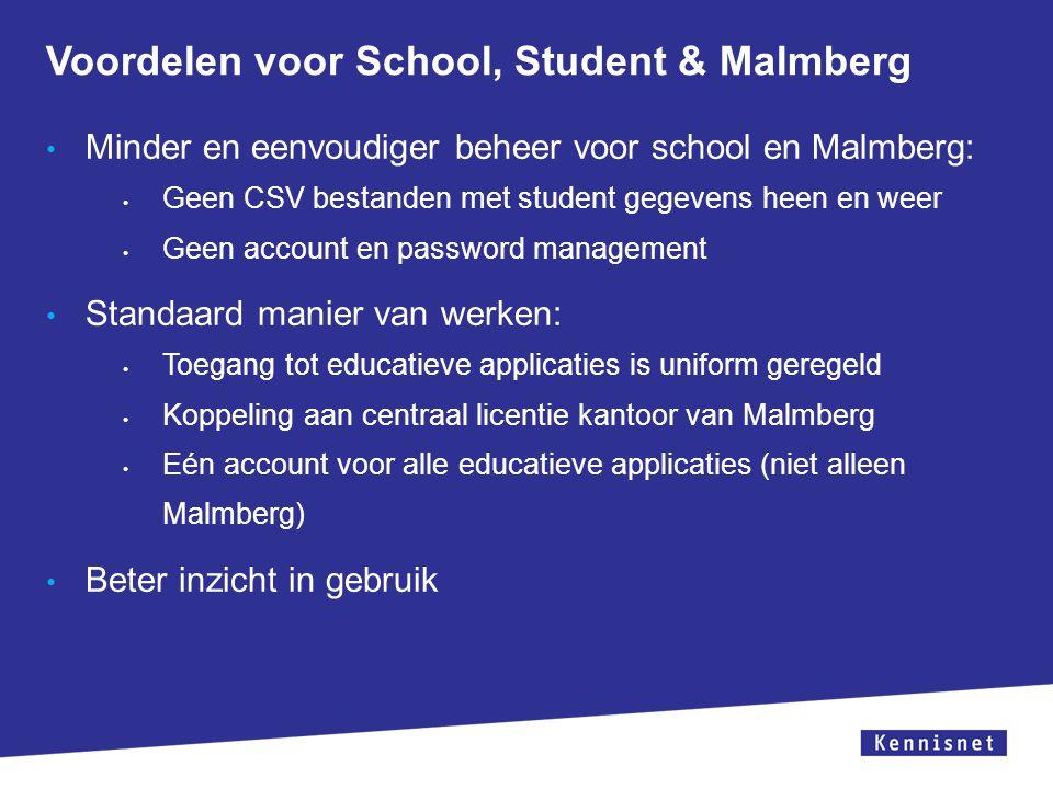 Voordelen voor School, Student & Malmberg