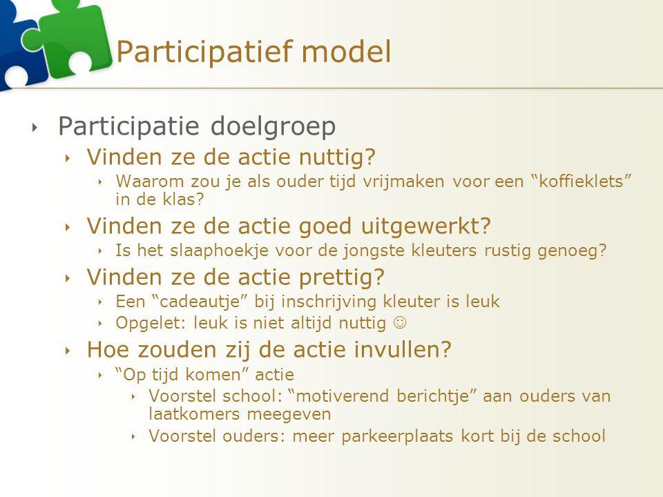 Participatief model Participatie doelgroep Vinden ze de actie nuttig