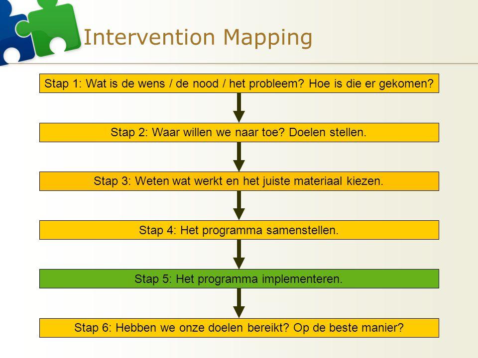 Intervention Mapping Stap 1: Wat is de wens / de nood / het probleem Hoe is die er gekomen Stap 2: Waar willen we naar toe Doelen stellen.