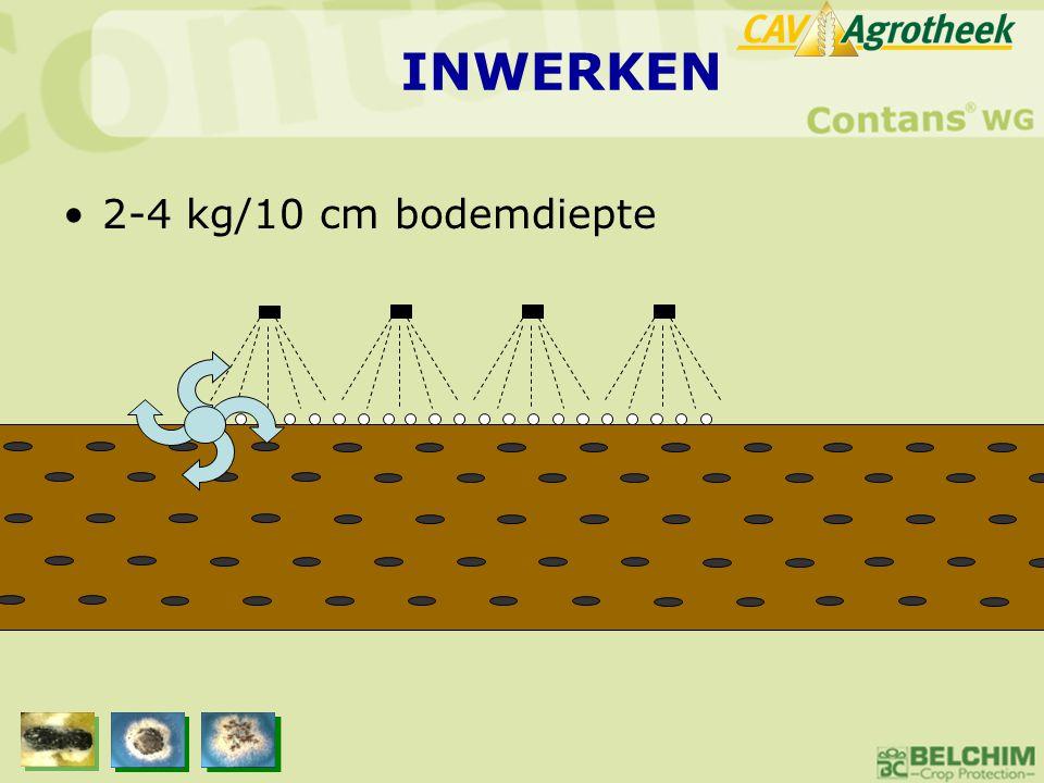 INWERKEN 2-4 kg/10 cm bodemdiepte