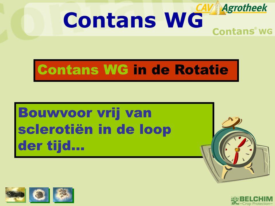 Contans WG Contans WG in de Rotatie