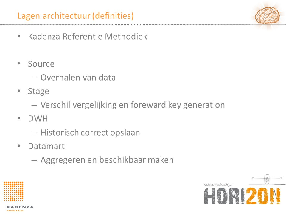Lagen architectuur (definities)