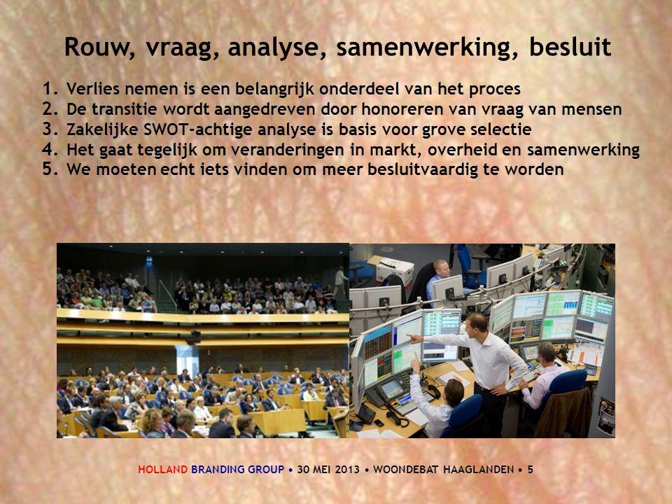 Rouw, vraag, analyse, samenwerking, besluit