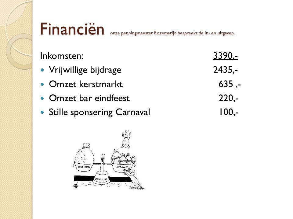 Financiën onze penningmeester Rozemarijn bespreekt de in- en uitgaven.
