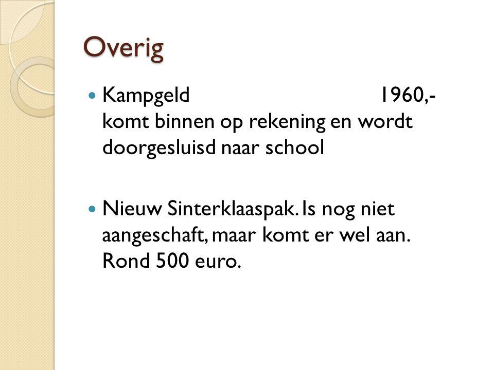 Overig Kampgeld 1960,- komt binnen op rekening en wordt doorgesluisd naar school.