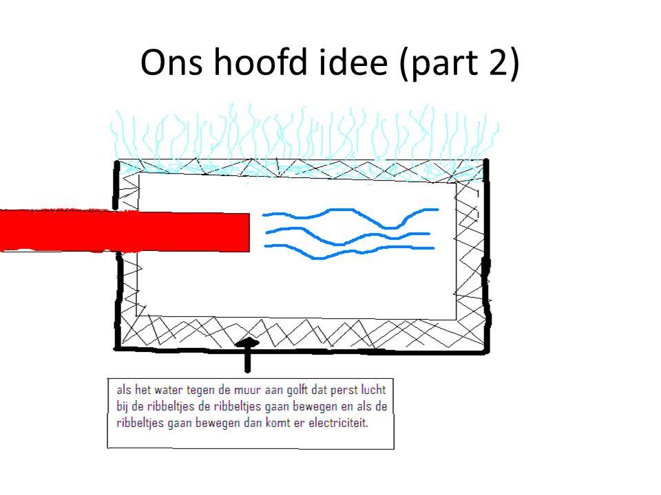 Ons hoofd idee (part 2)
