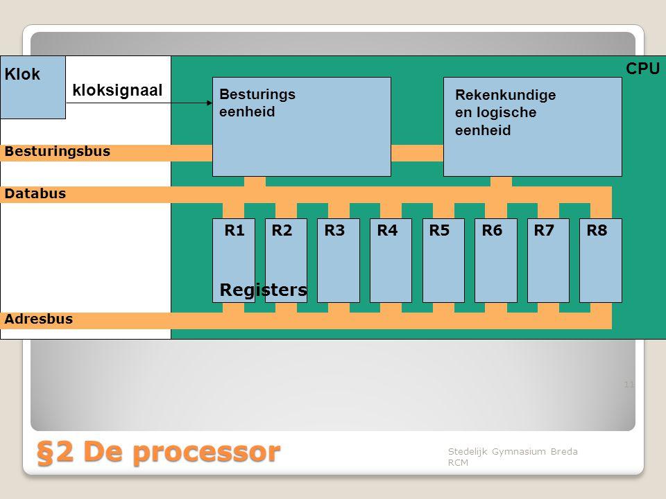 §2 De processor CPU CPU Klok kloksignaal Registers Besturings eenheid