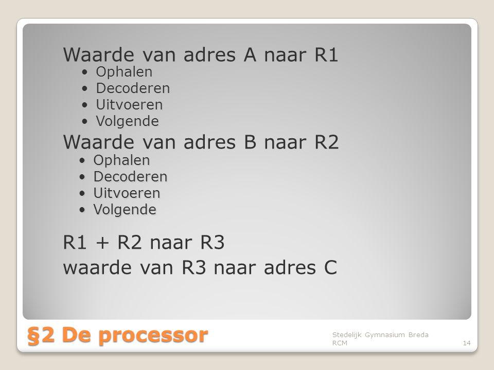 Waarde van adres A naar R1 Waarde van adres B naar R2 R1 + R2 naar R3 waarde van R3 naar adres C