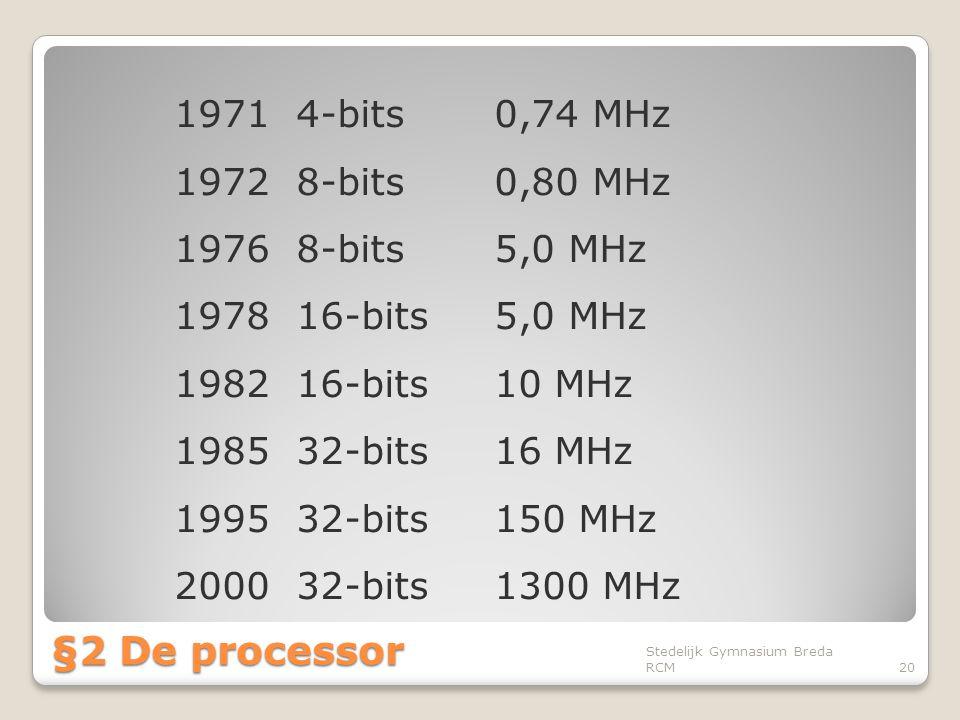 1971 4-bits 0,74 MHz 1972 8-bits 0,80 MHz 1976 8-bits 5,0 MHz 1978 16-bits 5,0 MHz 1982 16-bits 10 MHz 1985 32-bits 16 MHz 1995 32-bits 150 MHz 2000 32-bits 1300 MHz