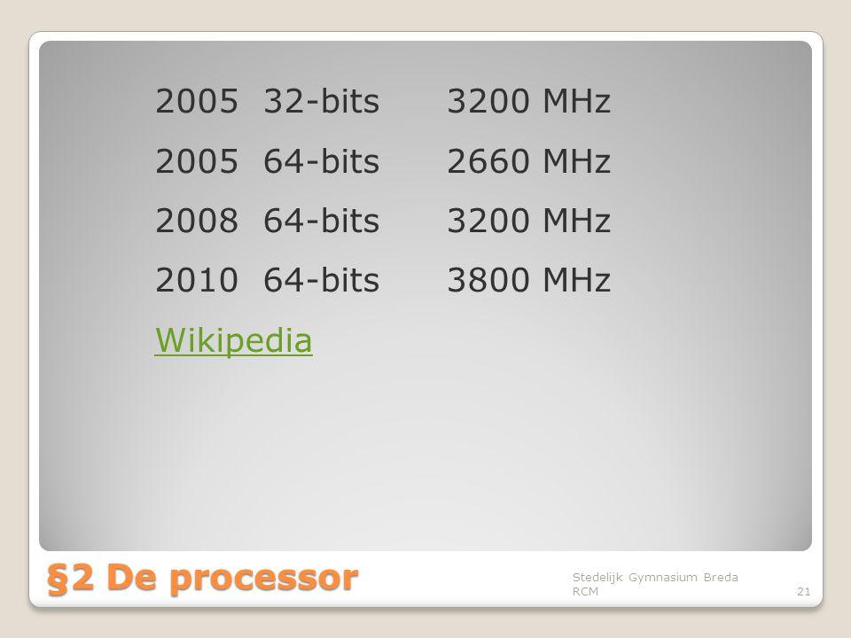2005 32-bits 3200 MHz 2005 64-bits 2660 MHz 2008 64-bits 3200 MHz 2010 64-bits 3800 MHz Wikipedia