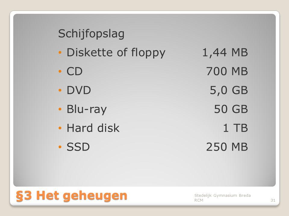 §3 Het geheugen Schijfopslag Diskette of floppy 1,44 MB CD 700 MB