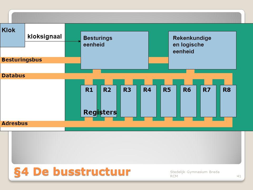 §4 De busstructuur CPU Klok kloksignaal Registers Besturings eenheid