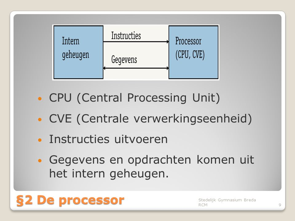 §2 De processor CPU (Central Processing Unit)