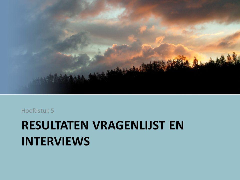 Resultaten vragenlijst en interviews