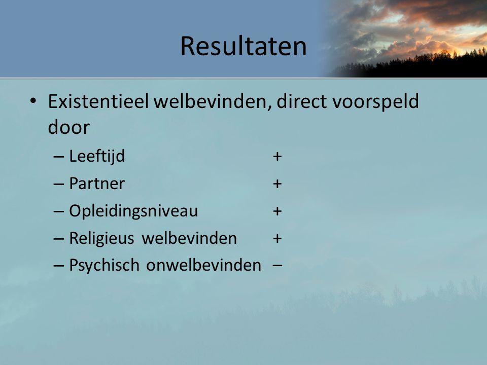 Resultaten Existentieel welbevinden, direct voorspeld door Leeftijd +
