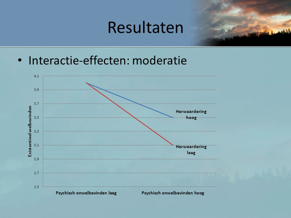 Resultaten Interactie-effecten: moderatie