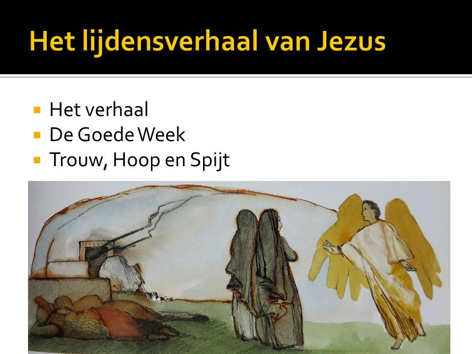 Het lijdensverhaal van Jezus