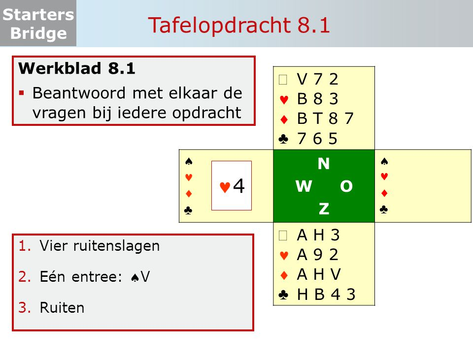 Tafelopdracht 8.1 4 Werkblad 8.1