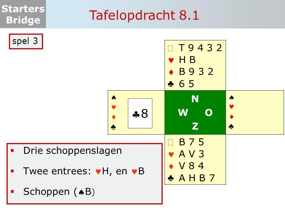 Tafelopdracht 8.1 8 ª   ♣ T 9 4 3 2 H B B 9 3 2 6 5 N W O Z B 7 5