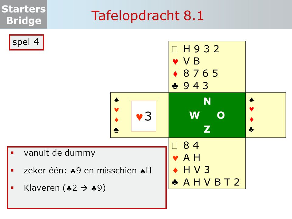 Tafelopdracht 8.1 3 ª   ♣ H 9 3 2 V B 8 7 6 5 9 4 3 N W O Z 8 4 A H
