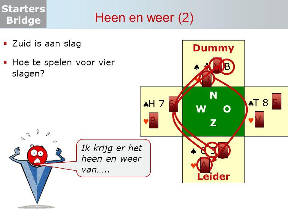 Heen en weer (2) Dummy N W O Z  A V B  3 Leider T 8 5 H 7 6 V B
