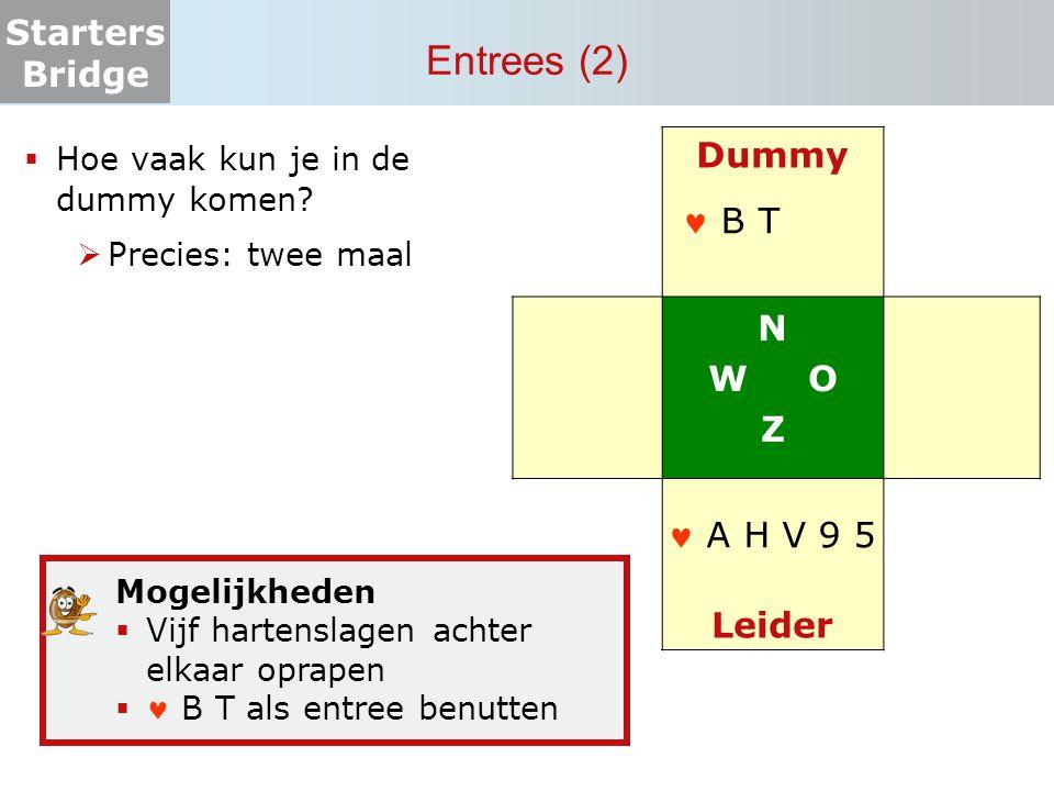 Entrees (2) Dummy N W O Z  B T Leider  A H V 9 5