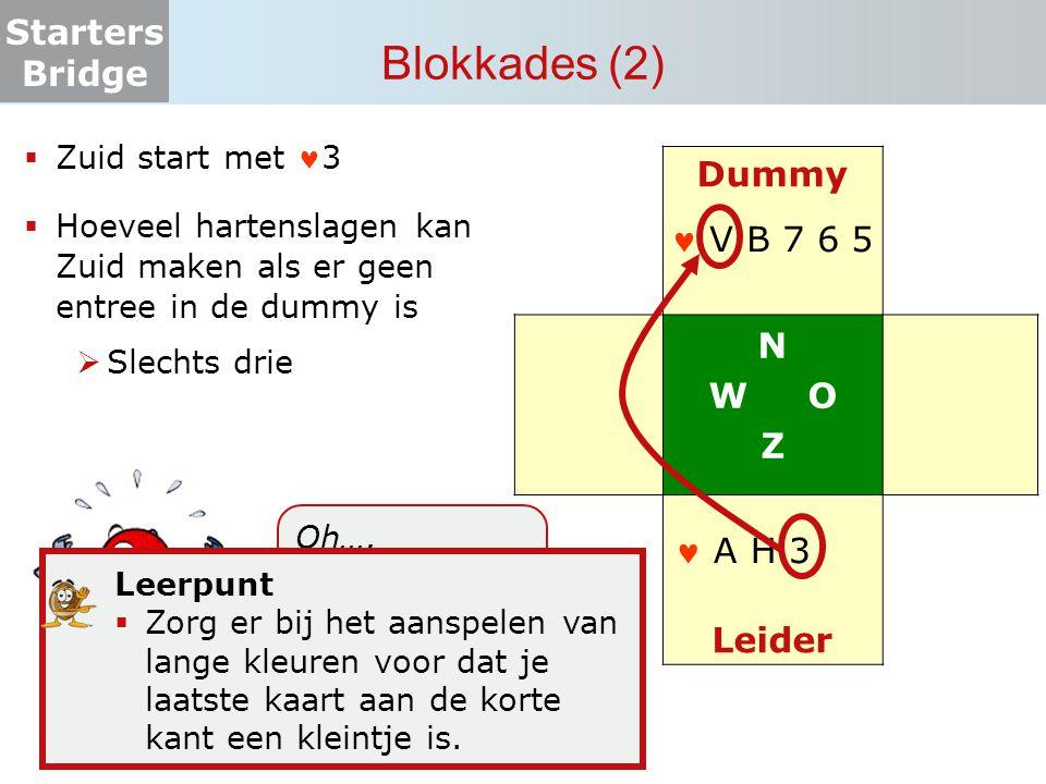 Blokkades (2) Dummy N W O Z  V B 7 6 5 Leider  A H 3