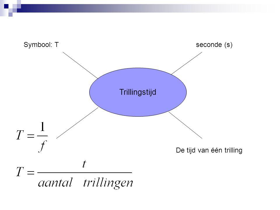 Symbool: T seconde (s) Trillingstijd De tijd van één trilling