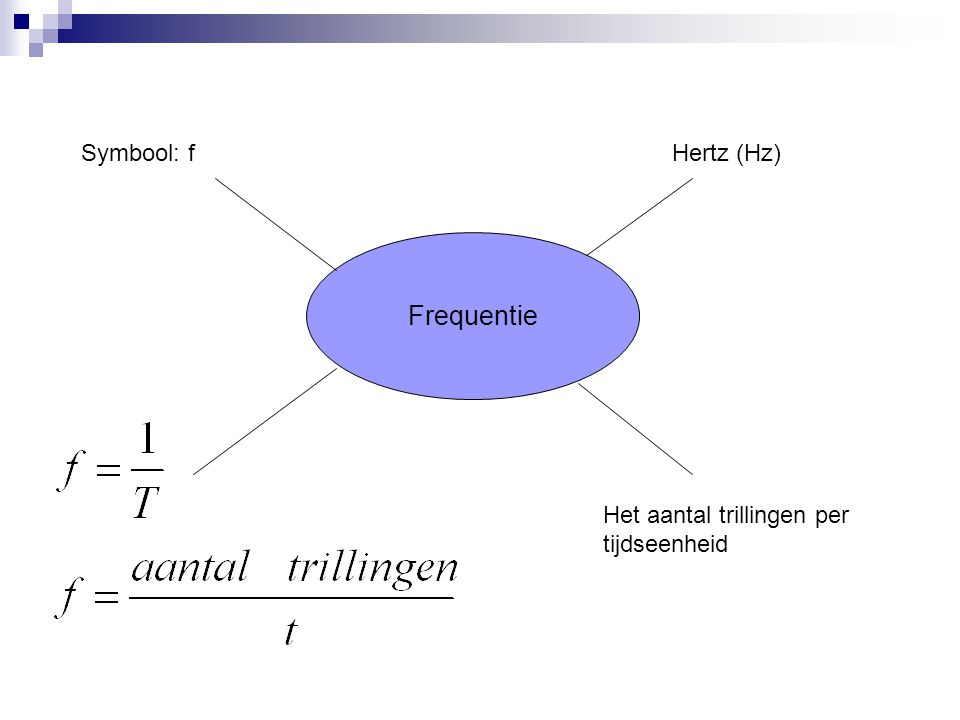 Frequentie Symbool: f Hertz (Hz)