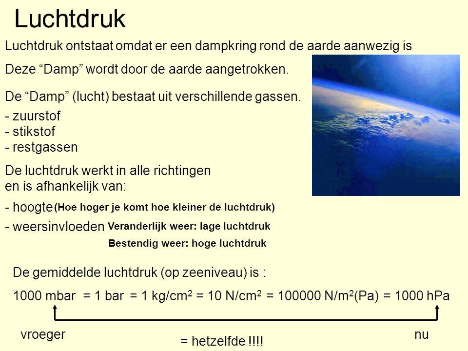 Luchtdruk Luchtdruk ontstaat omdat er een dampkring rond de aarde aanwezig is. Deze Damp wordt door de aarde aangetrokken.