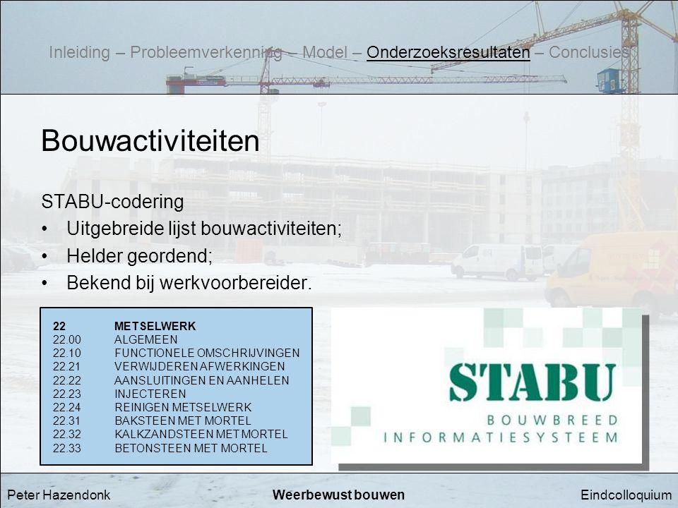 Bouwactiviteiten STABU-codering Uitgebreide lijst bouwactiviteiten;