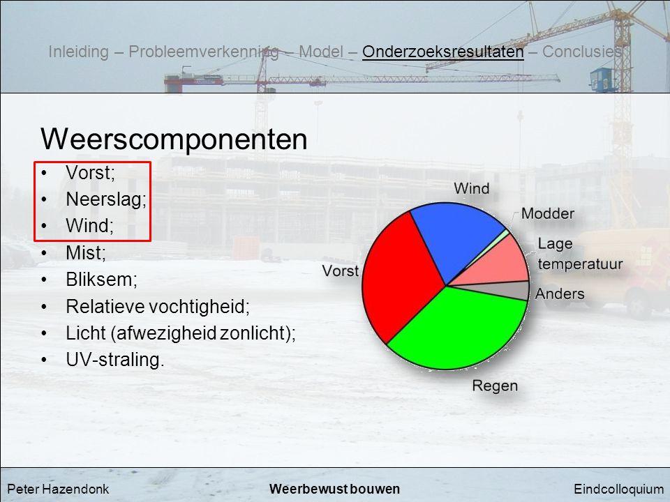 Weerscomponenten Vorst; Neerslag; Wind; Mist; Bliksem;