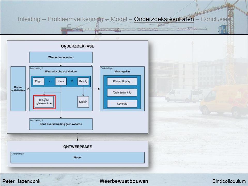Inleiding – Probleemverkenning – Model – Onderzoeksresultaten – Conclusies