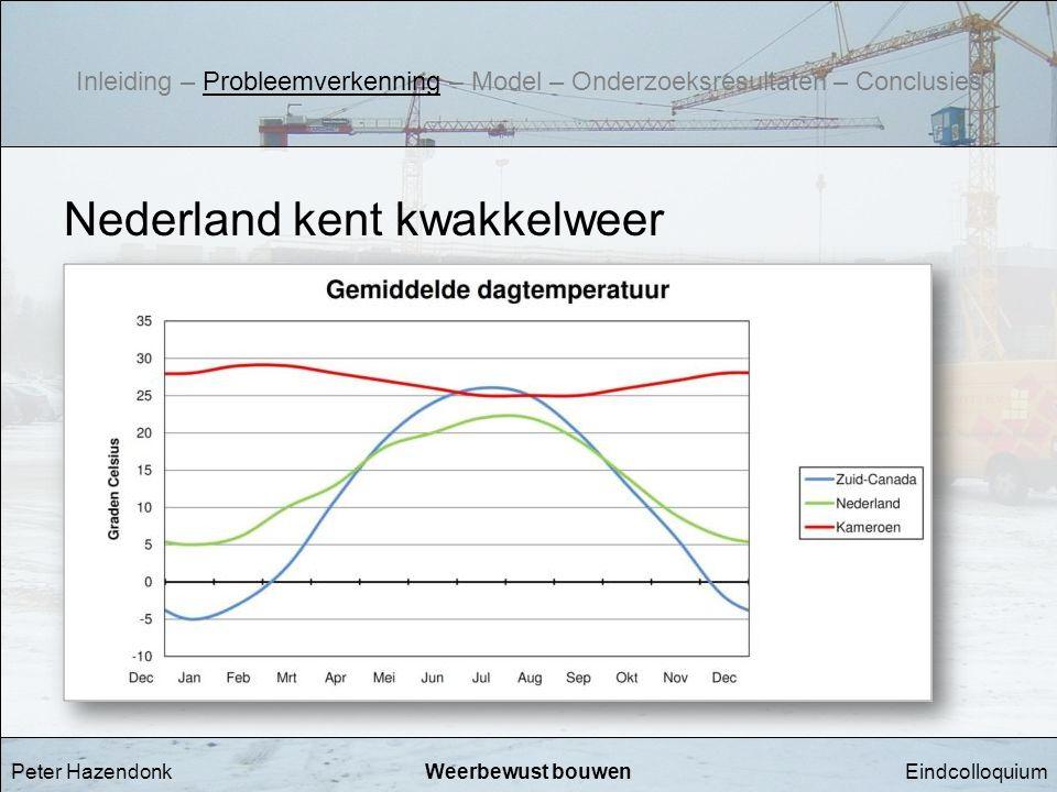 Nederland kent kwakkelweer