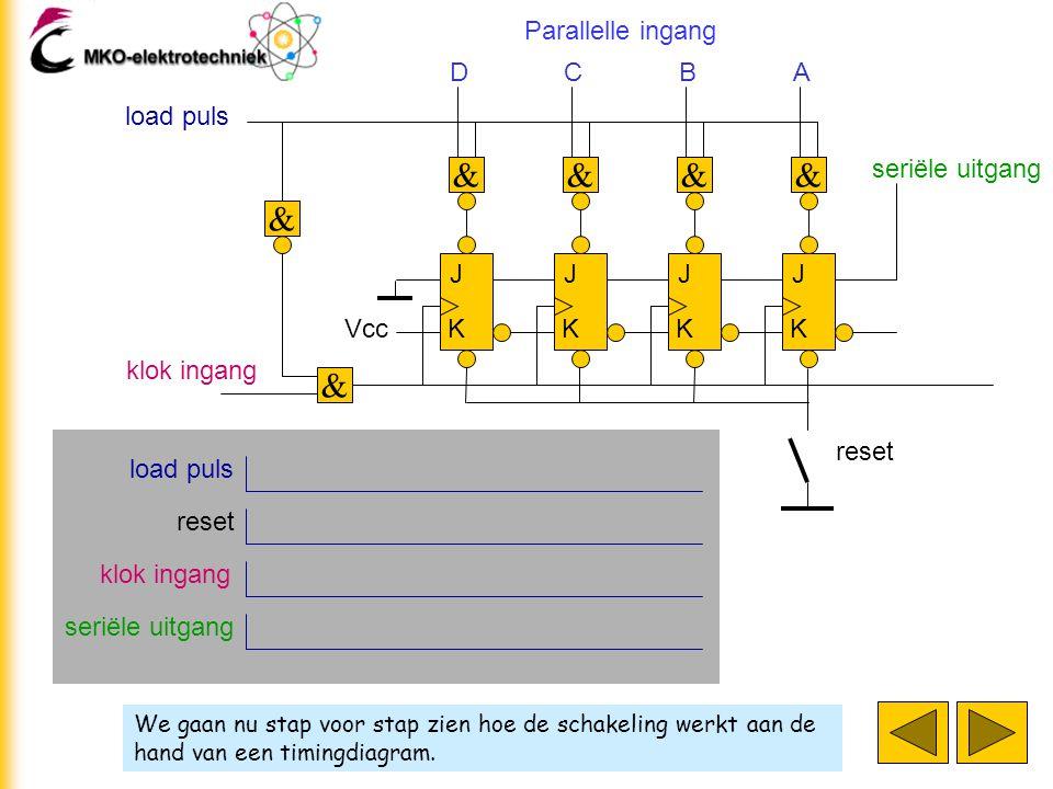 & & & & & & Parallelle ingang D C B A load puls seriële uitgang J J J