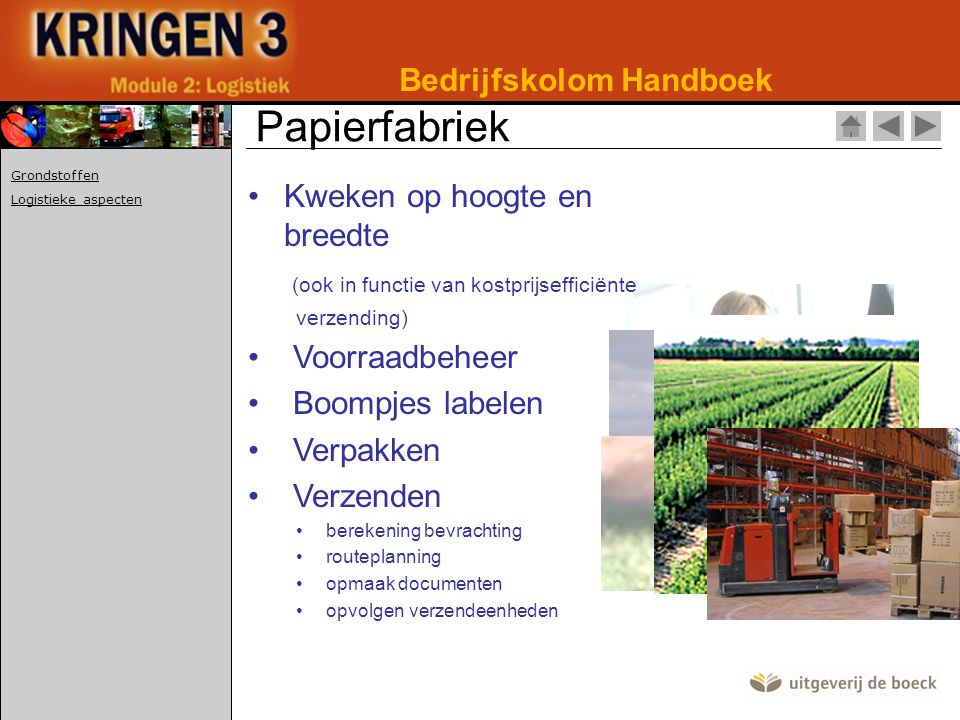 Papierfabriek Bedrijfskolom Handboek Kweken op hoogte en breedte