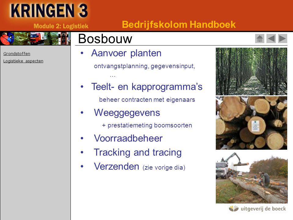 Bosbouw Bedrijfskolom Handboek