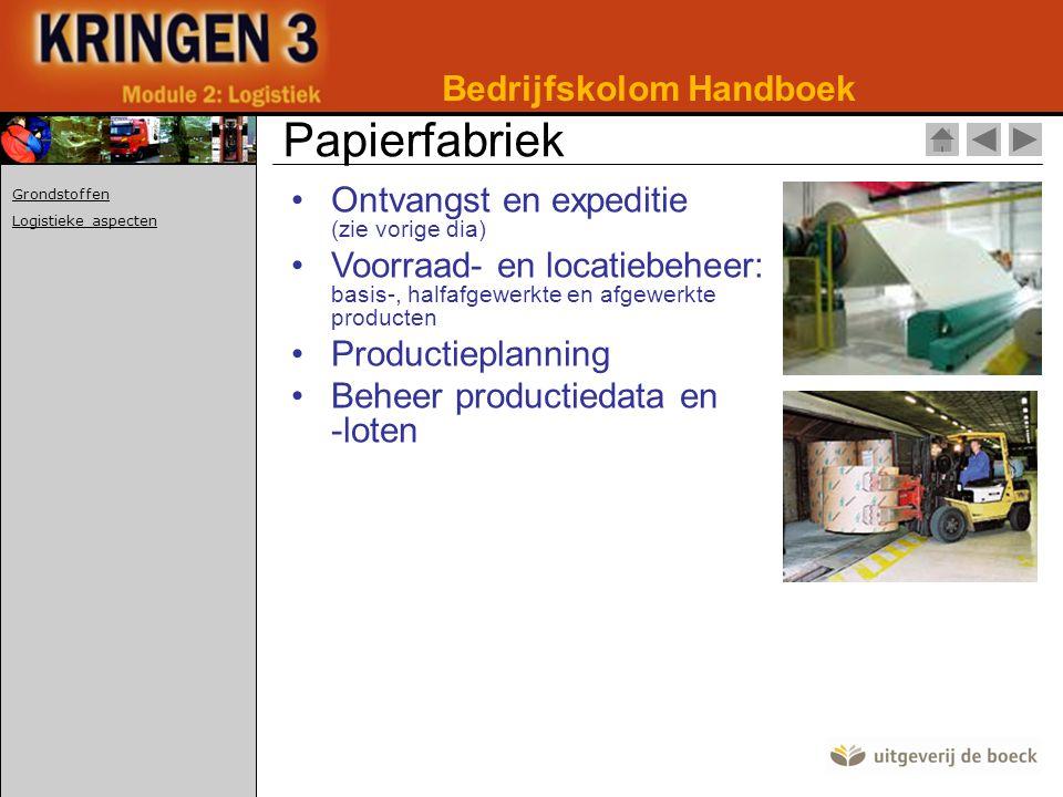 Papierfabriek Bedrijfskolom Handboek