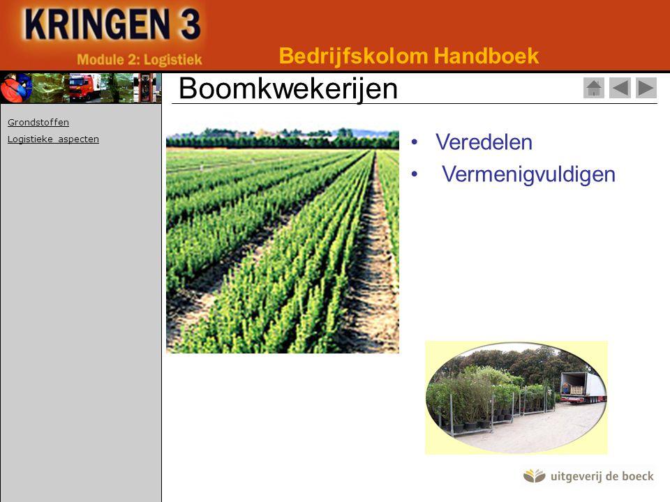 Boomkwekerijen Bedrijfskolom Handboek Veredelen Vermenigvuldigen