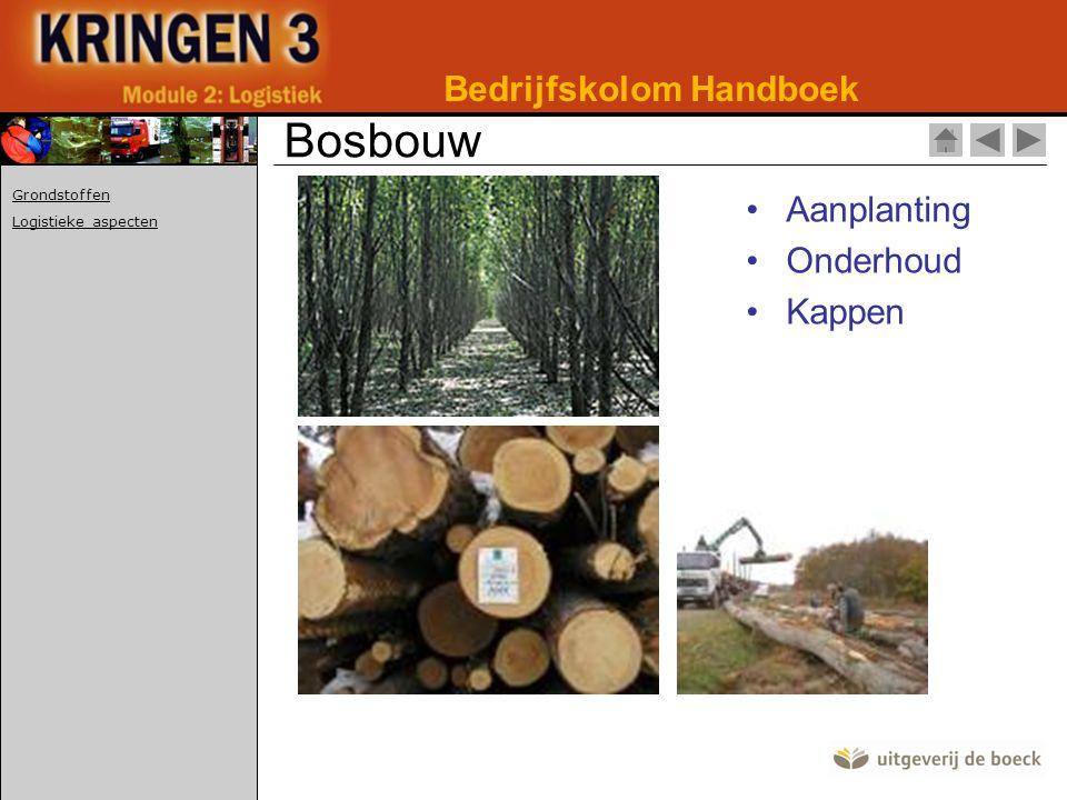 Bosbouw Bedrijfskolom Handboek Aanplanting Onderhoud Kappen