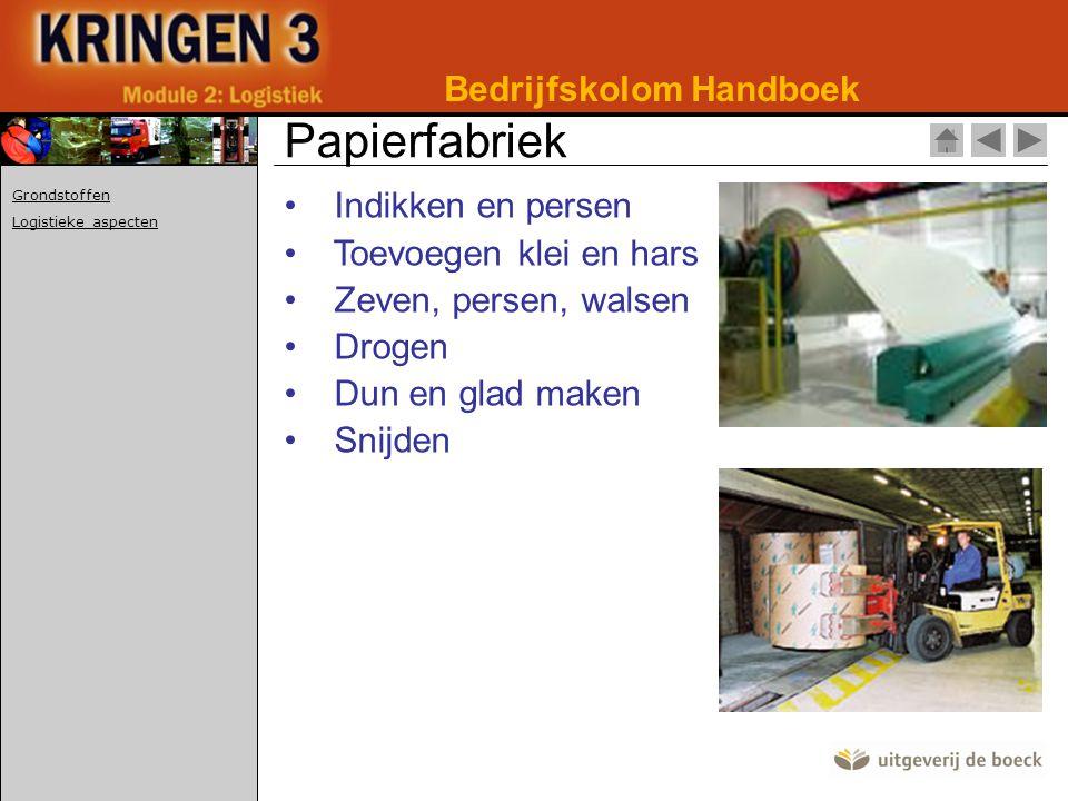 Papierfabriek Bedrijfskolom Handboek Indikken en persen