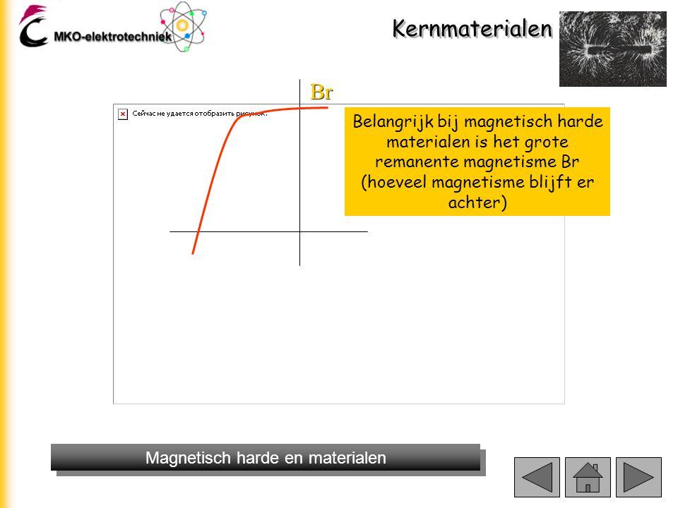 Magnetisch harde en materialen