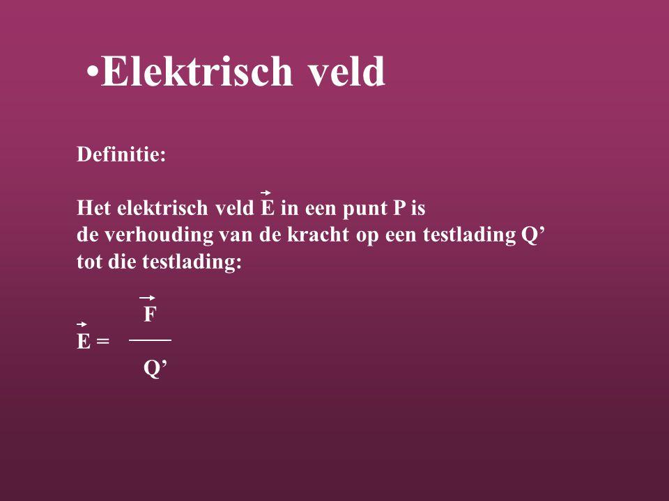 Elektrisch veld Definitie: